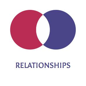 relationships-name