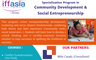 IFFAsia : Community Development & Social Entrepreneurship
